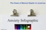 Infographic – The State of Mental Health in America